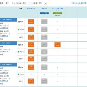 大阪・神戸ー小倉・博多へ安く行ける裏技「バリューひかり早得21」