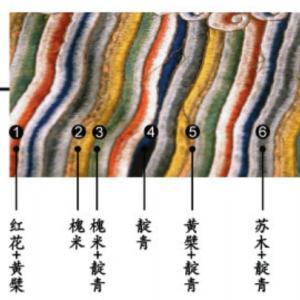 1972年にスウェーデン人が撮った北京+九門城門を復元+清代宮廷服飾など