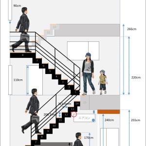 階段のこだわり⑧鉄骨階段の種類2