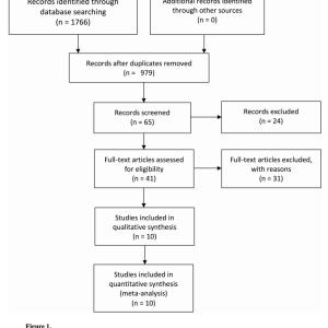 インフルエンザ感染症に対する手指衛生の効果はどのくらいですか?(RCTのSR&MA; Epidemiol Infect. 2014)