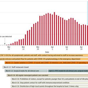 ベルギーの第三次医療機関の職員3,056例を対象としたSARS-CoV-2抗体の保有率はどのくらいですか?(単施設、検査・診断; JAMA. 2020)