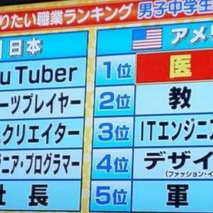 なりたい職業ランキング日本とアメリカを比較した結果がひどい