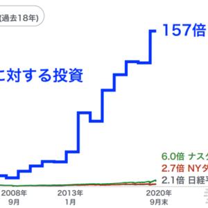 【暴騰は2024年頃!?】ソフトバンクGの株価推移を予想