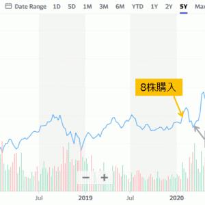 Amazonに追加投資しました、合計10株を保有中!