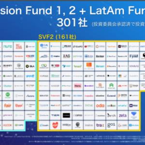 【SBG 21年1Q決算】ソフトバンクGへの長期投資を確信!
