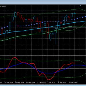 1月17日の株価動向