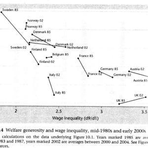積極的労働政策の現実?