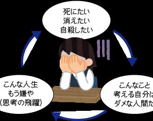 【ネガティブ思考の方必見】あるワードを語尾につけるだけでネガティブ改善!?