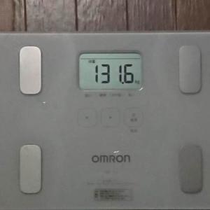2月18日の体重実績報告