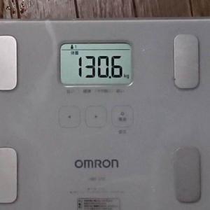 暖かいと思ったら20℃あった、春ですね!3月9日の体重実績も