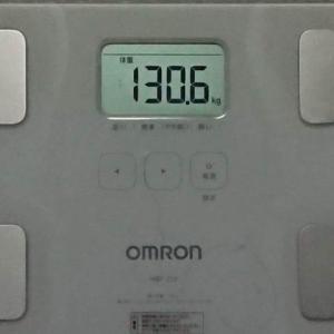 筋肉や内臓にも脂肪がつく?気を付けたい40代!3月16日の体重実績報告も