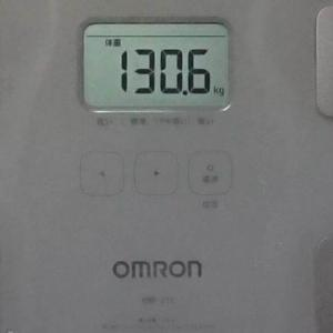 腹のぜい肉邪魔だよねwしゃがみ作業で息ができなかった昨日の出来事!3月21日の体重実績報告も