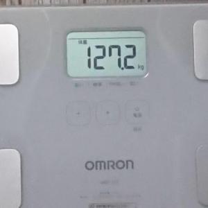 6月26日の体重実績報告