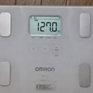 6月25日の体重実績報告