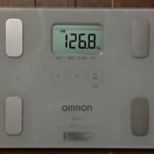 6月28日体重実績報告の件