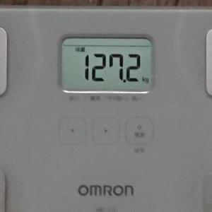 6月22日の体重実績報告