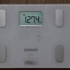 6月21日体重実績報告