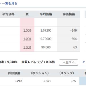 100万円でFXトラリピ開始して一週間が経過