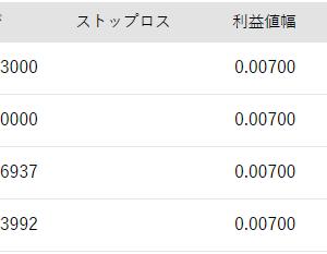 オージーキウイ・ダイヤモンド戦略に変更100万円でFXトラリピ開始して二週間が経過