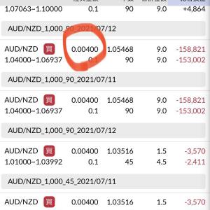 【トラリピ設定変更】オージーキウイダイヤモンド戦略の利益値幅を0.007から0.004に変えてみた