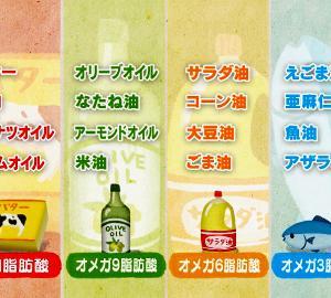 スプーン1杯でカラダが激変!食べる「オメガ3」【NHKガッテン】