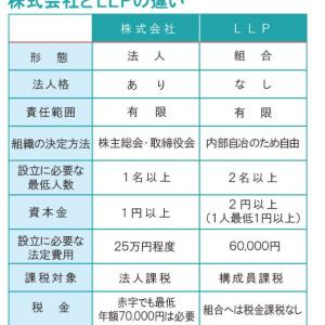 LLP(有限責任事業組合)とは何?株式会社の違いは?