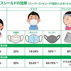 今さら聞けない!感染予防、マスクの素材別の選び方や効果は?