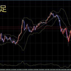 【FX】USD/JPY雇用統計、飛び乗りました...