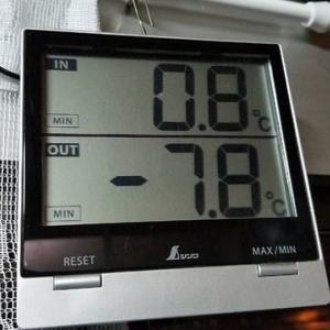 今シーズンの最低温度
