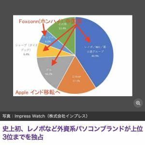 Windows 7のサポート終了で企業もPCの買い替え需要で見えた将来像!【東京生産PC】第2位