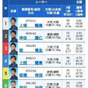 2020/1/26 戸田12レース優勝戦予想