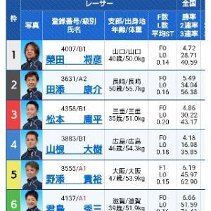 2020/1/29 宮島5レース予想