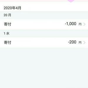 4月度 日本盲導犬協会への寄付(TKO活動中)