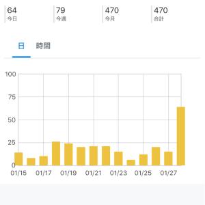 ブログのアクセス数が急に。超小規模のバズ的なやつ。