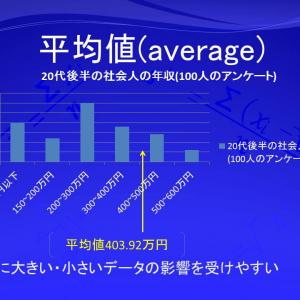平均値(average)