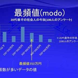 最頻値(modo)
