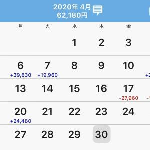 【4月収支発表】14ヶ月ぶりのGOD、パチンコ店の営業自粛、サラ番2の高設定ツモ。そんな波乱万丈な月の収支は…!?