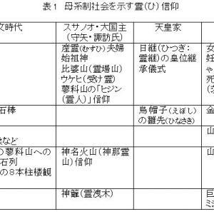 縄文ノート96 女神調査報告1 金生遺跡・阿久遺跡