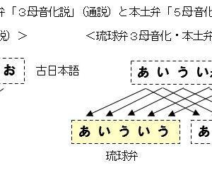 縄文ノート97 3母音か5母音か?―縄文語考