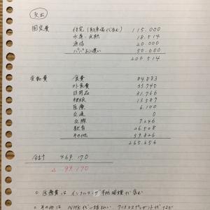 12月の家計簿