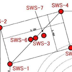 地盤調査(2)(結果:自沈層とロッドの回転数、地盤改良の必要性)