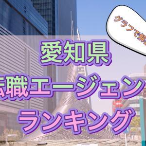 徹底比較!愛知県のおすすめ転職エージェントランキング 求人の質や年収