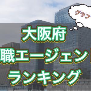 徹底比較!大阪府のおすすめ転職エージェントランキング 求人の質や年収
