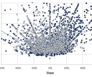 Garminのデータを使ったレース分析(のようなもの)