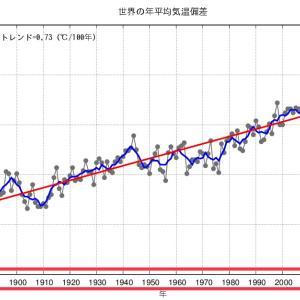地球温暖化は、嘘です。