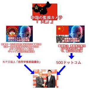 日本のカジノ誘致のギャンブル依存症対策に中国の監視システムが使われる
