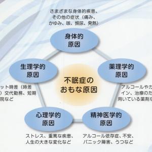 不眠症の4タイプ。自分のタイプに合った薬を処方してもらっていますか? 薬を使わない薬剤師 宇多川久美子のお薬講座