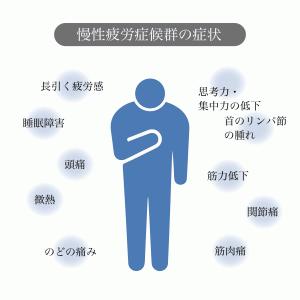 「なまけ病」の誤解、科学的解消に前進 慢性疲労症候群の診断指標を発見 理研などの研究グループ