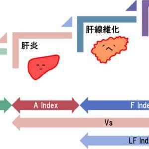 """脂肪肝の""""放置""""があらゆるリスクを高める! 専門家が教える生活""""NG""""習慣 今から始めよう!70代まで働く健康術"""