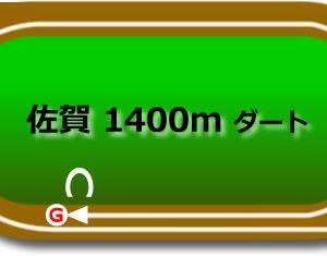 【佐賀競馬】JRA交流たんぽぽ賞2020予想┃過去7年データより佐賀所属馬は苦戦